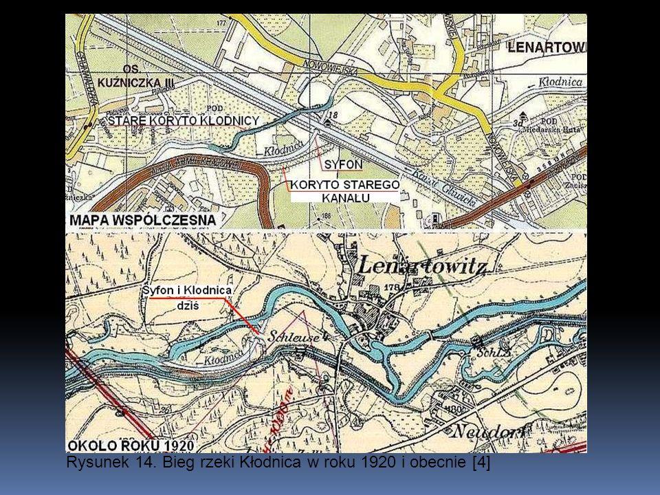 Rysunek 14. Bieg rzeki Kłodnica w roku 1920 i obecnie [4]